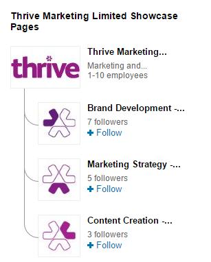 thrive-linkedin-showcasepages