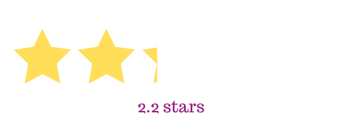Aldi Ad Rating - 2.2 Stars