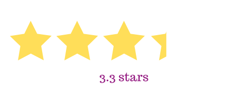 Argos Ad Rating - 3.3 Stars