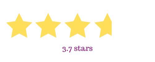 Asda Ad Rating - 3.7 Stars