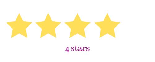 John Lewis Ad Rating - 4 Stars