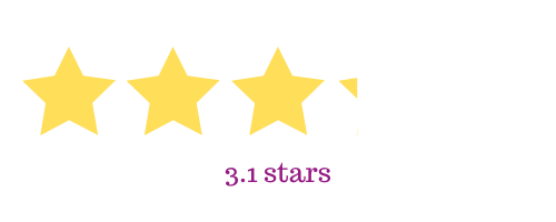 Sainsburys Ad Rating - 3.1 Stars