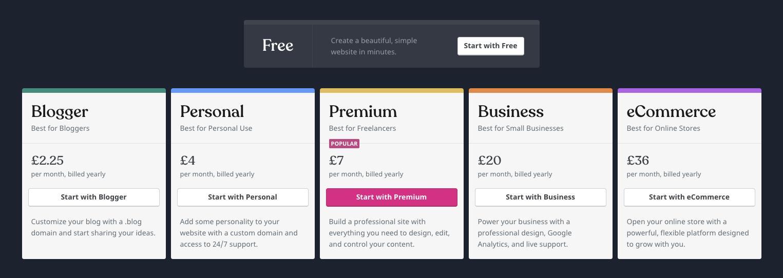 5-mistakes-wordpress-pricing-plans-uk